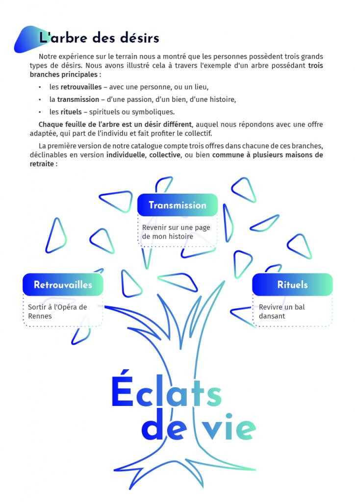 https://eclatsdevie.insa-rennes.fr/wp-content/uploads/2020/10/Plaquette-partenaires3-724x1024.png